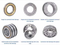Cylindrical Roller Bearing Category